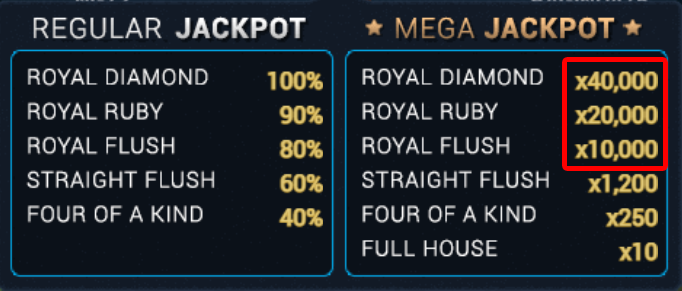 Perbedaan Royal Flush, Royal Ruby dan Royal Diamond Di Afatogel